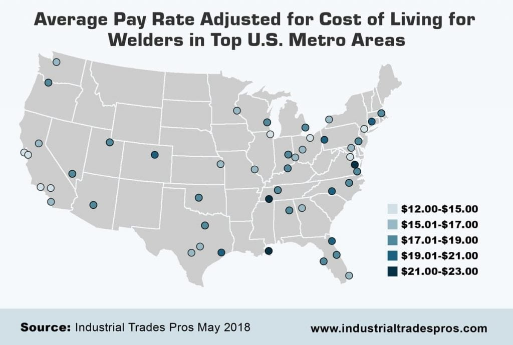 Best And Worst Cities For Welders To Earn A Living Xemplar - Cost-of-living-us-map
